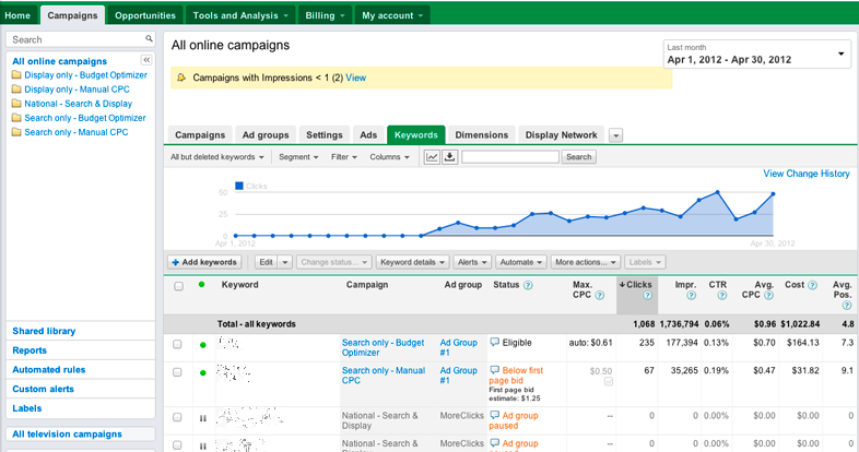old adwords interface